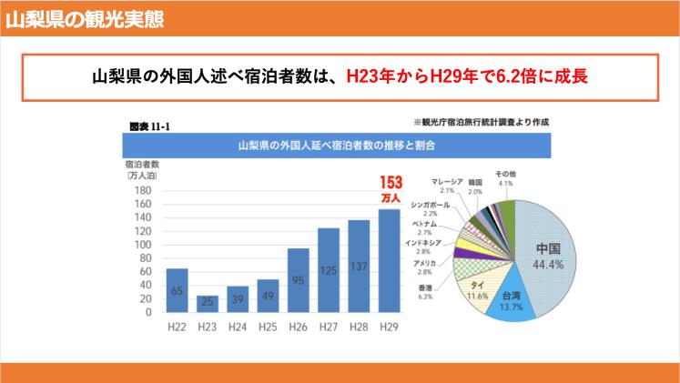 yamanashi_population_trip.png